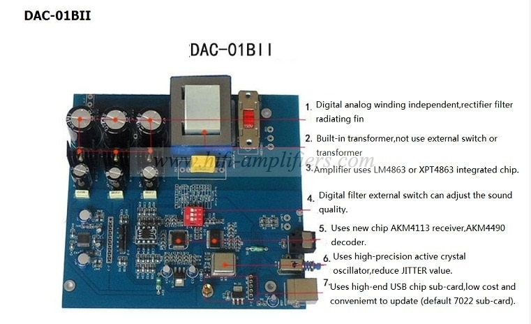 Xiangsheng DAC-01BII Digital Audio Decoder akm4490 DAC Coaxial/optical USB Headphone Amplifie