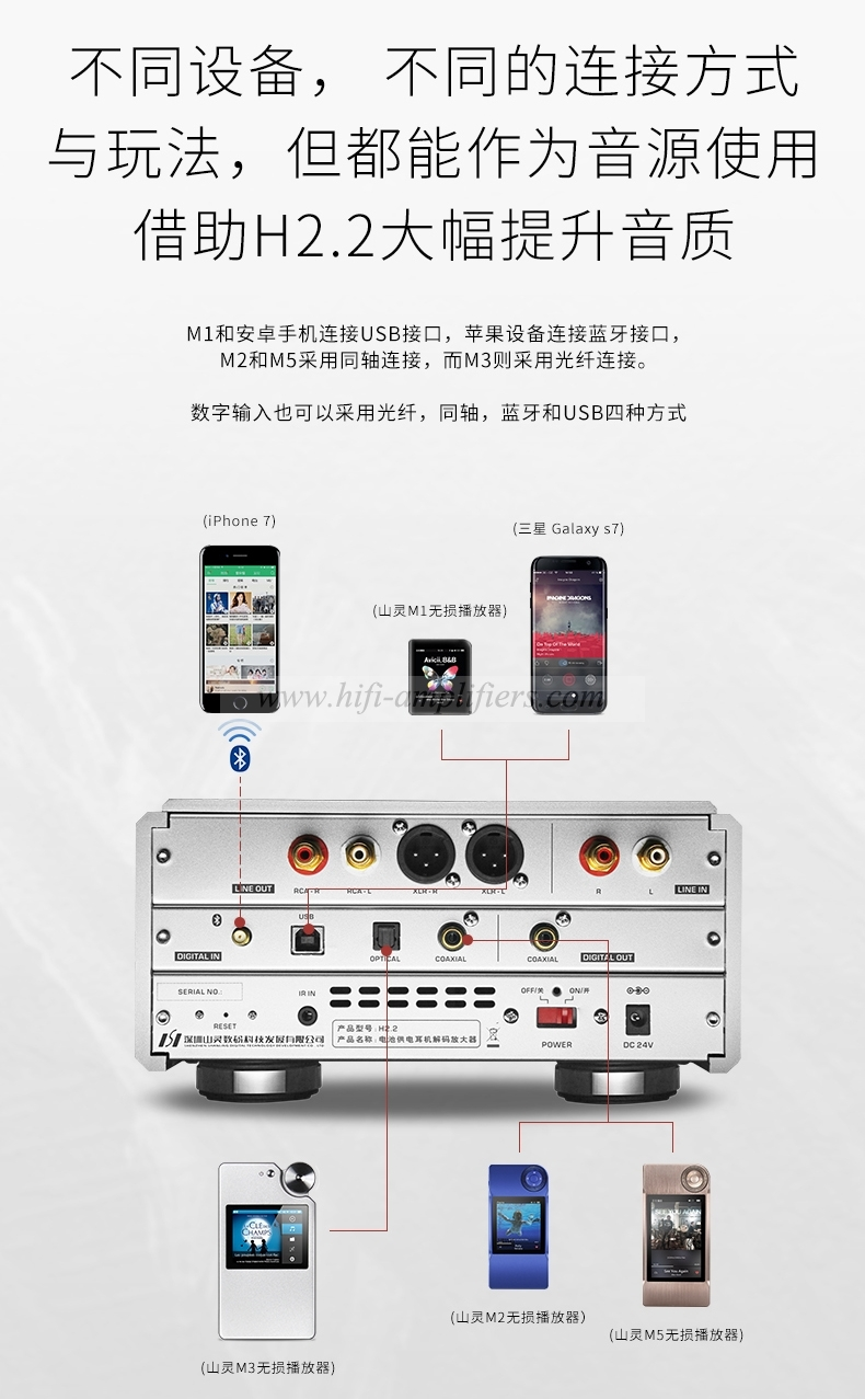 Shanling H22 Dsd Ak4490 Dac Full Balanced Xlr Dec Meixing Mingdabewitchbada Amplifiers Cd Playerpower Amp Preamp Decoding Xmos Usb