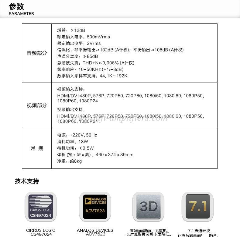 Shanling AV1.2 HDMI DTS Blu-ray AV 3D Decoder AC3 7.1 CH 5.1 DAC
