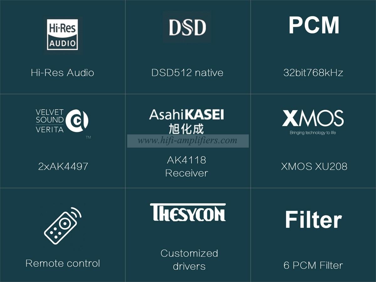 TOPPING D70 AK4497*2 DAC AK4118 Receiver XMOS XU208 DSD512 32Bit/768kHz Decoder Remote Control